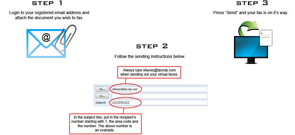 cisco voicemail setup instructions